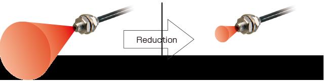 Photoelectric Sensors   Fiber Sensor   TeachIn  Display