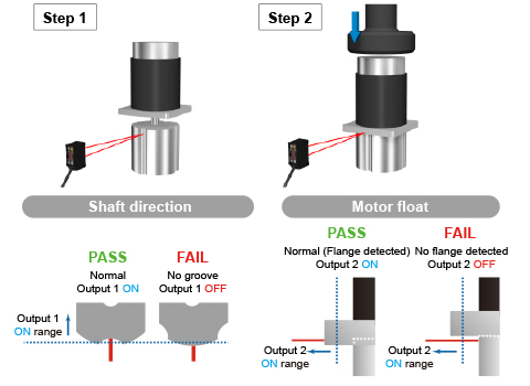 Shaft Direction and Motor Float Detection